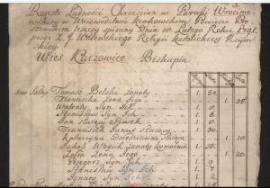 kopia strony przechowywana w AN Kraków